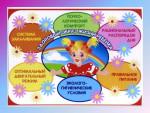 Обучение через игру: загадки для детей про здоровый образ жизни