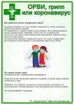 ОРВИ, грипп или коронавирус