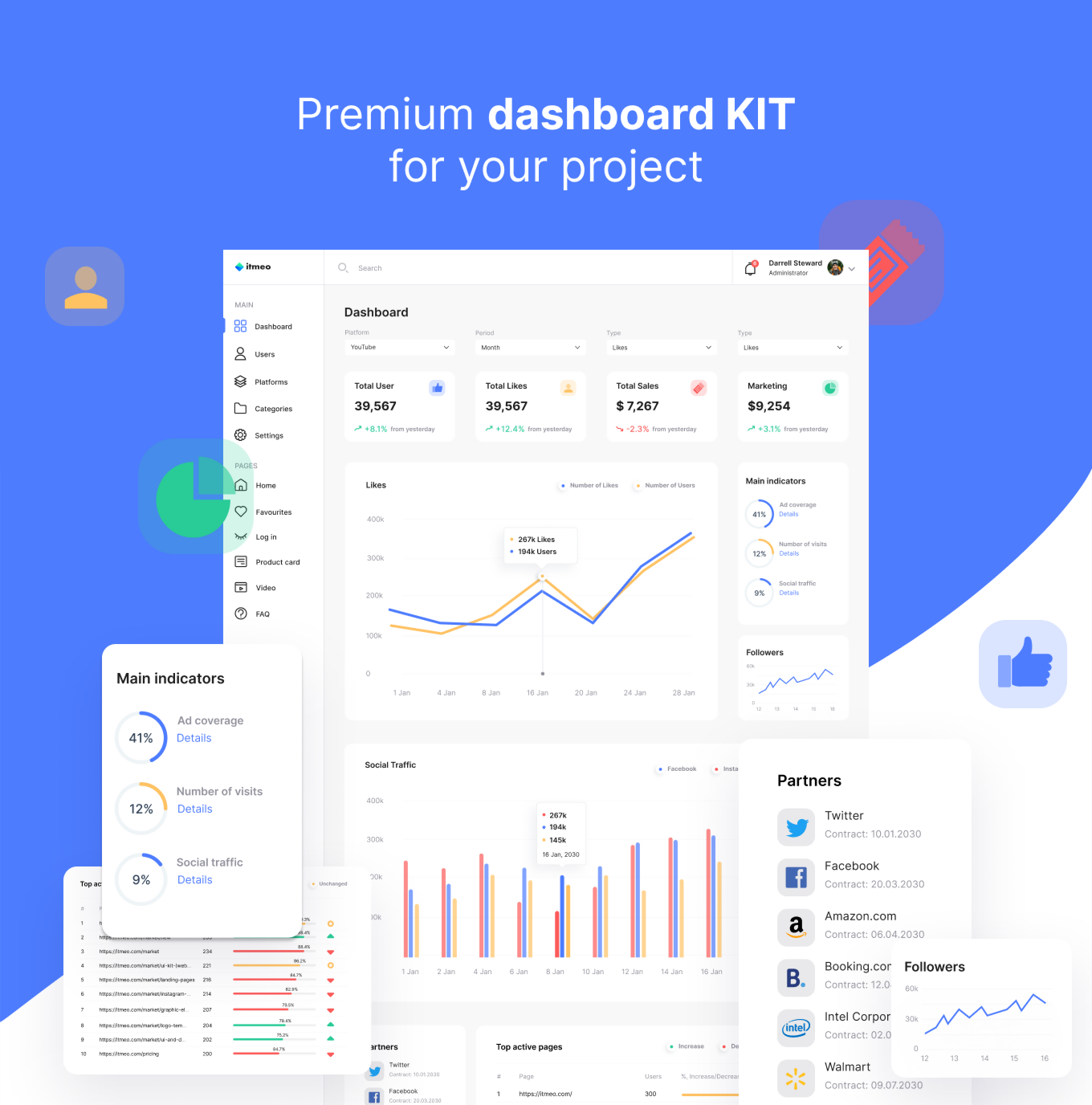 UI analytics for Web. Dashboard KIT.