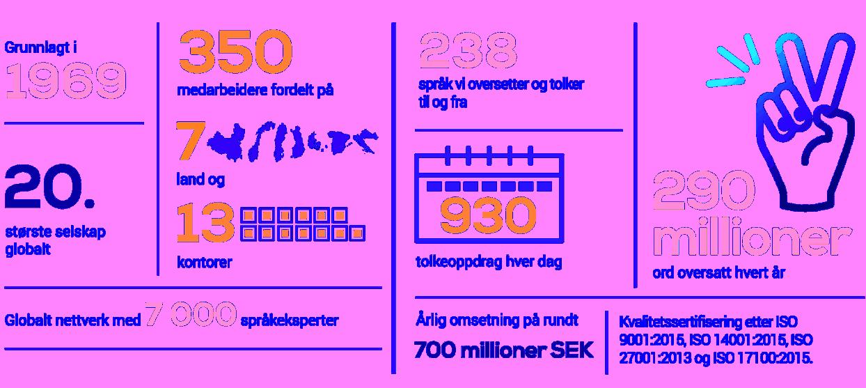 Infographic No NO 1920x860
