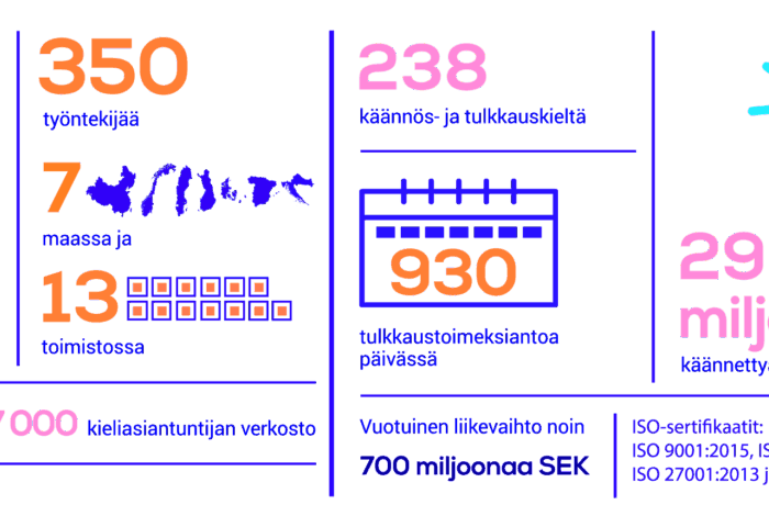 Infographic No FI 1920x860