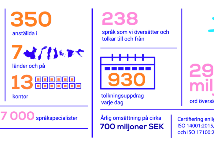 Infographic No SE 1920x860