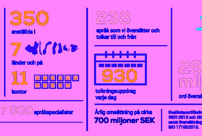 Infographic No SE 2021